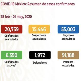 México tiene registrados 20 mil 739 casos acumulados de COVID-19