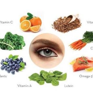 Nutrients That Improve Your Eye Health