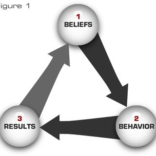 The importance of belief!