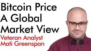Bitcoin Price A Global Market View Explained - Veteran Analyst Mati Greenspan