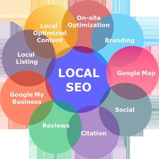 State of Local SEO — Gets Industry Insights for 2019