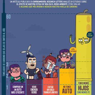 Crisis del aire en Bogotá