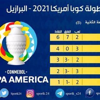يورو 2020 نتائج و موعد مباريات اليوم و القنوات المفتوحة الناقلة