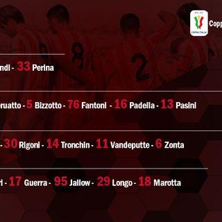 Coppa Italia, Udinese-LR Vicenza: il remake dell'amichevole estiva