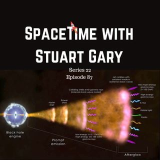 87: Gamma Ray Bursts Reveal More of Their Secrets