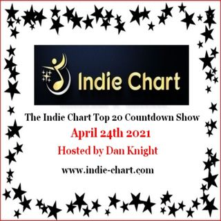 Indie Chart Top 20 Countdown Show for April 24th