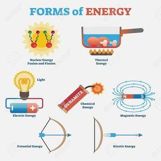Forme energia