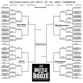 BWB Battle Of The Booze Round 2 Recap