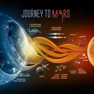 Getting Humans to Mars