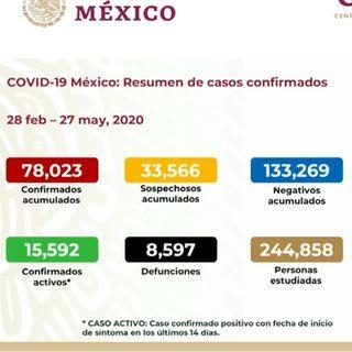 México registra 78 mil 023 casos de COVID-19 y ocho mil 597 defunciones