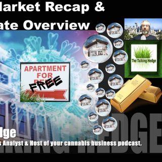 Financial Market Recap & Real Estate Overview