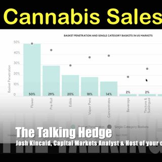 Cannabis Trends and Buying Behavior