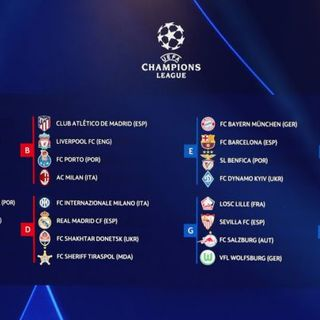 2021 UEFA Champions League Draw & Early Predictions, USMNT Squad Correct