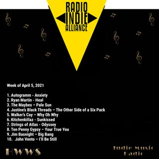 HWWS Indie Top Ten Spotlight 04052021