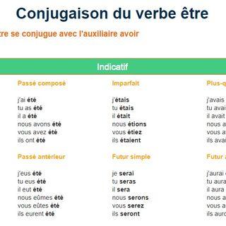 Le verbe étre: indicatif