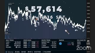 Bitcoin A Trillion is Tiny - Gameboy Mining - #TiB (Mar 29, 2021)