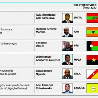 Historial Sobre As eleições De Angola