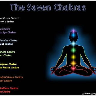What Are The Seven Chakras?