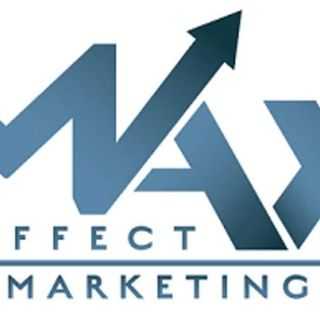 programmatic advertising - Max Effect Marketing