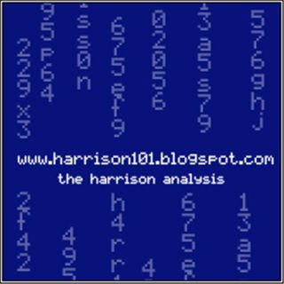 The Harrison Analysis #4 - The Return