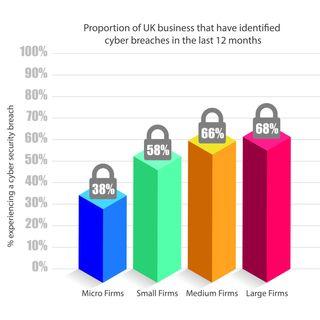 [#1] Perché dobbiamo temere il cybercrime?