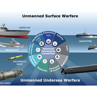Episode 602: The US Navy's Unmanned Programs, with CAPT Captain Pete Small, USN