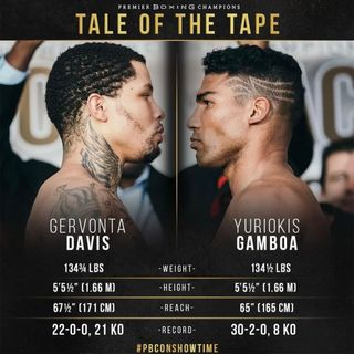 "☎️Gervonta Davis vs Yuriorkis Gamboa A Star is Born🔥Joshua Could Stage Next ""Rumble in the Jungle"""