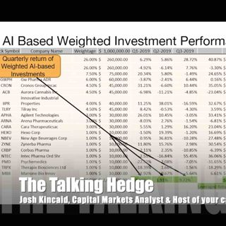 Traditional VS AI-Basaed Cannabis Investment Returns (2019)
