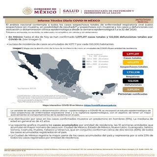 México rebasa las 122 mil defunciones por coronavirus