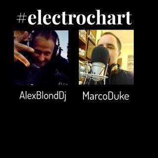 #electrochart02