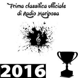 Classifica 2016 di Radio Mariposa