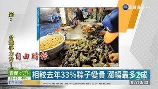 09:02 相較去年33%粽子變貴 漲幅最多2成 ( 2019-05-29 )