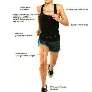 postura e corsa