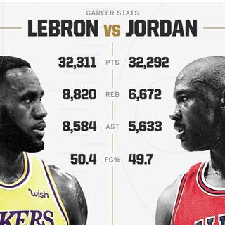 Episode 52 & 53 The Great Debate Jordan and Lebron and today's NBA