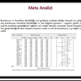 Bilim Felsefesi ve Metodoloji Ders 10: Farklılık Testleri ve Meta Analizi