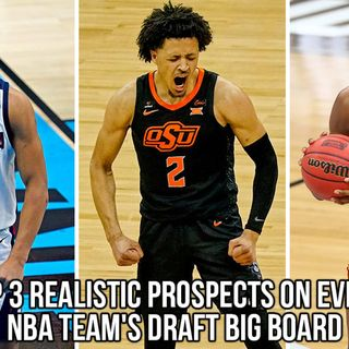 CK Podcast 537: Reacting to Top 3 Realistic Prospects on Every NBA Team's Draft Big Board