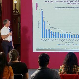 Suman 94 fallecidos por coronavirus en México