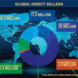 Network Marketing Facts 2016