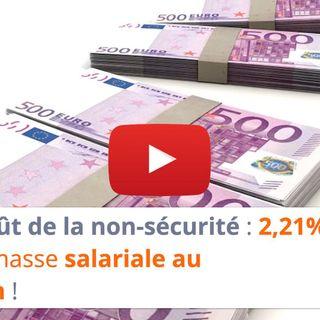 #132 - Coût de la non-sécurité : 2,21% de votre masse salariale au minimum !