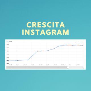 #123 - I 2 Tipi Di Contenuti Che Faranno Crescere La Tua Band Su Instagram