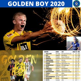 ERLING HÅLAND VINCE IL GOLDEN BOY 2020!!