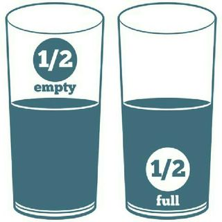 Today's Word: Half Full or Half Empty? Adjust Your Thinking