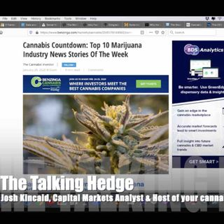 Top 10 Cannabis News Stories of the Week (1/21/2020)