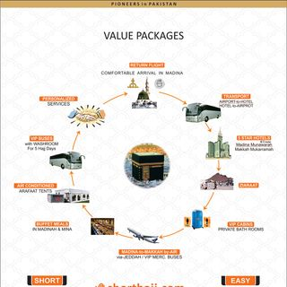 Hajj Packages Pakistan