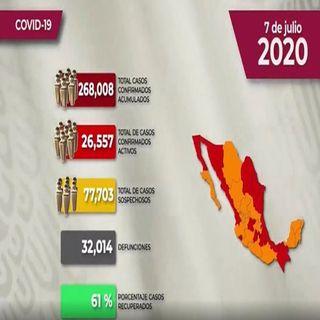 Los casos acumulados de coronavirus en México ascendieron a 268 mil ocho