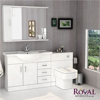 Bathroom design thoughts and inspiration