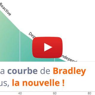 #143 - La courbe de Bradley pour tous, la nouvelle !