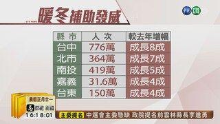 17:39 【台語新聞】暖冬補助.春節加溫 百億觀光效益 ( 2019-02-25 )
