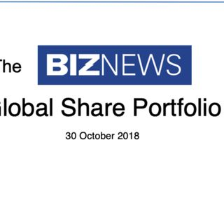 Biznews Global portfolio: After October's 14% wipeout, what now?