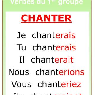 Chanter : indicatif